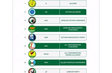 The Independent National Electoral Commission Deregisters 74 Political Parties